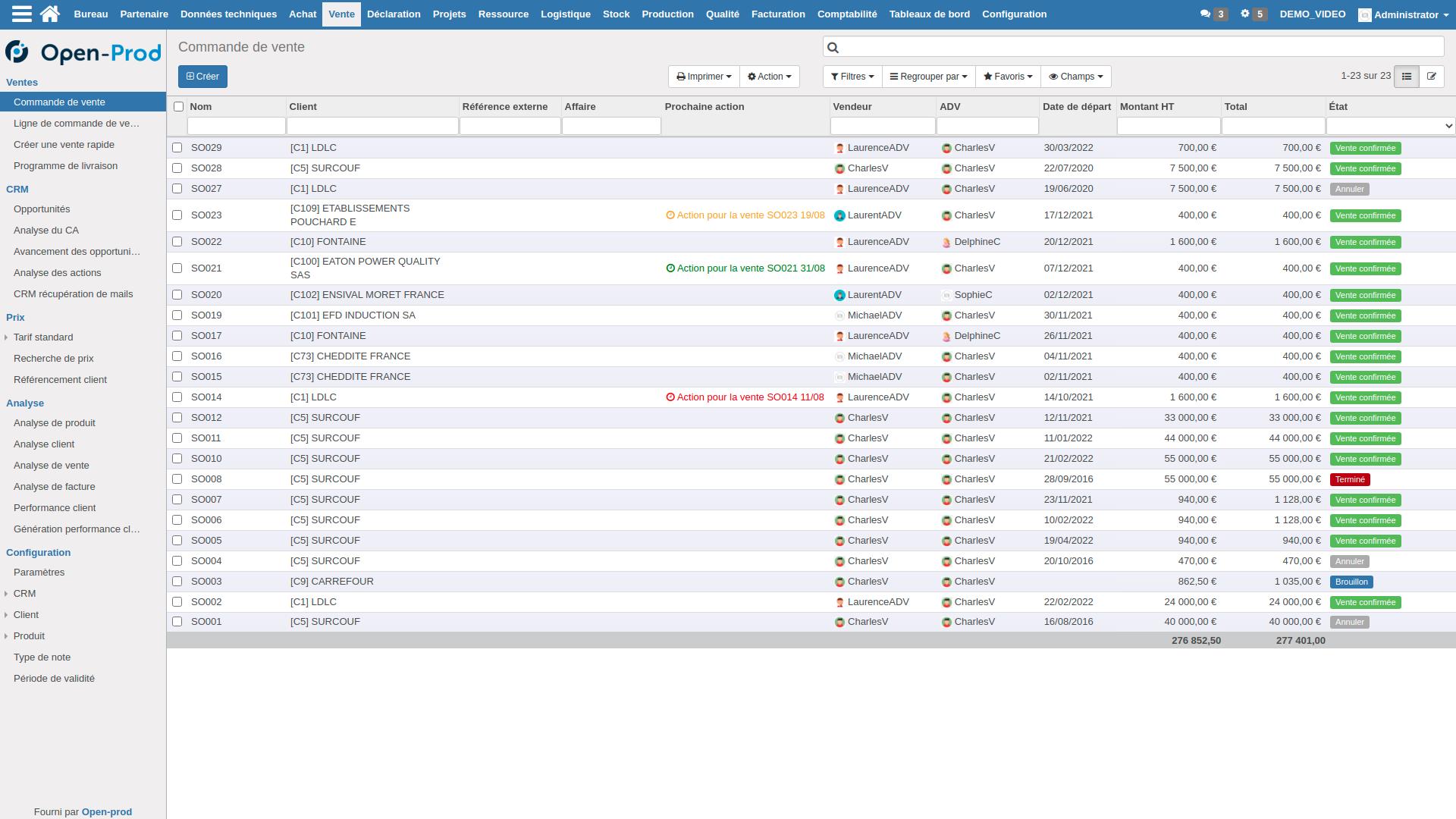 Interface des lignes de commande de vente dans l'ERP