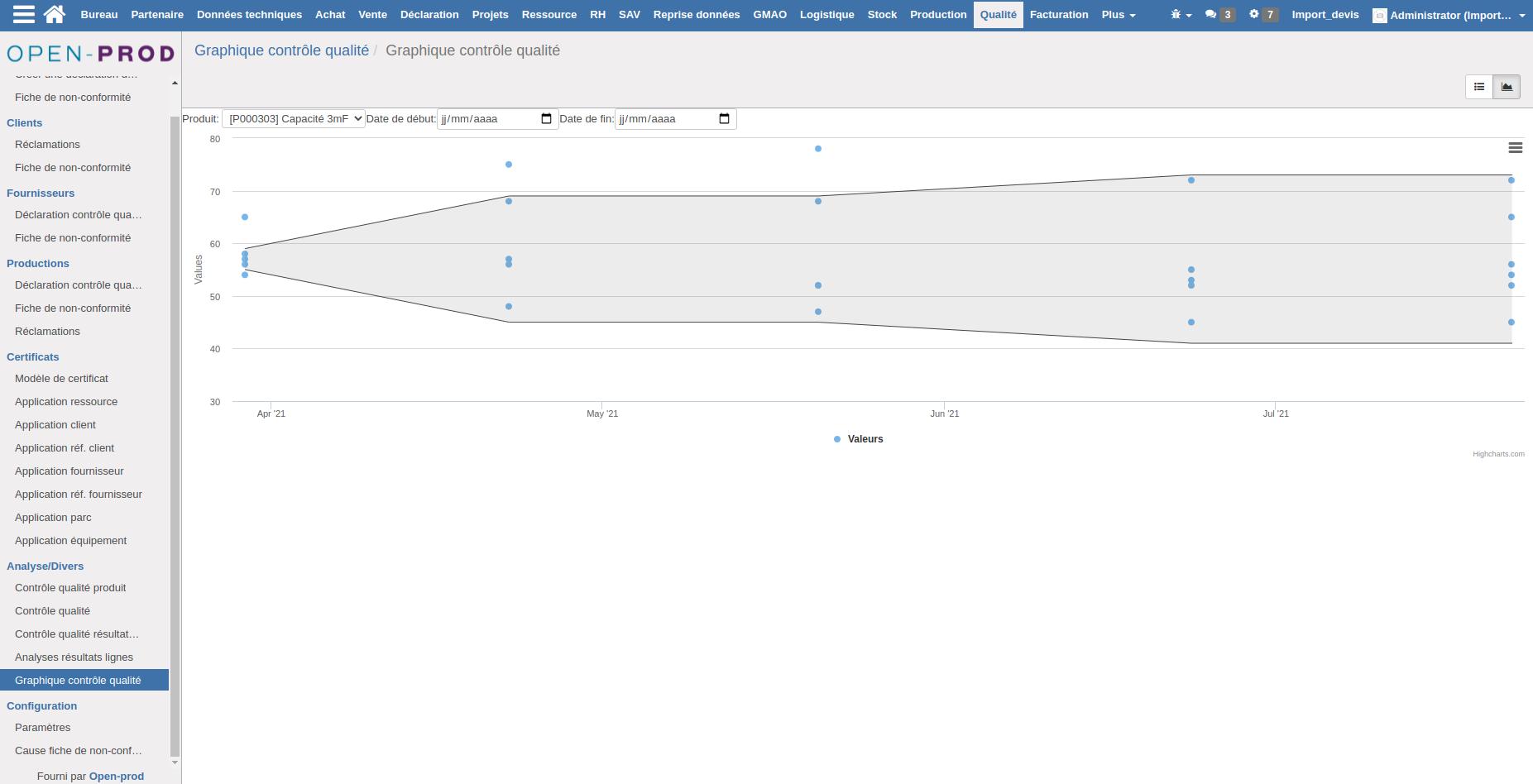 Interface d'un graphique de contrôle de qualité