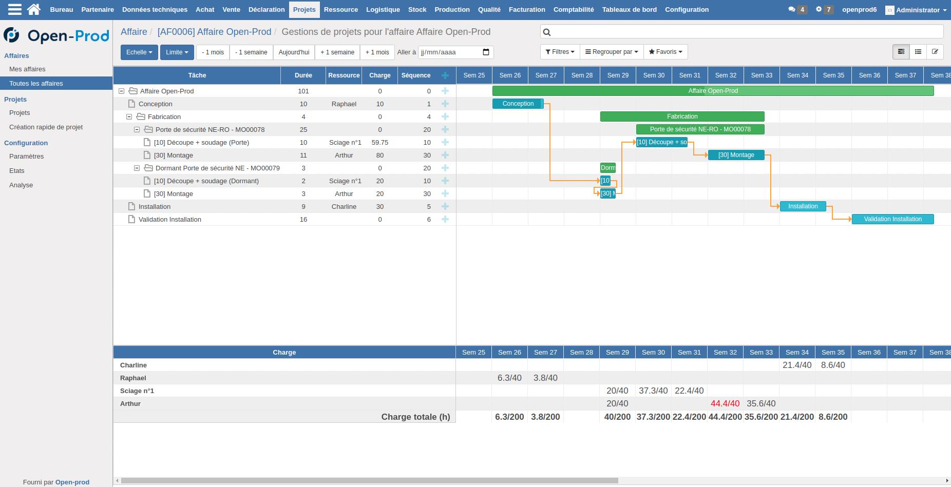 Interface de gestion de projet